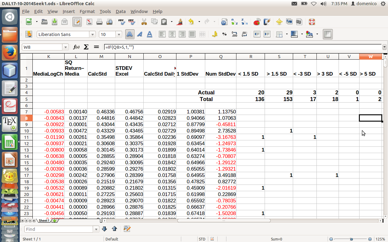 Turtle trading system excel spreadsheet